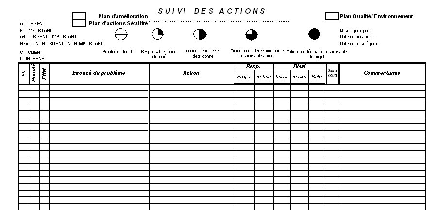 exemple de plan d action 5s
